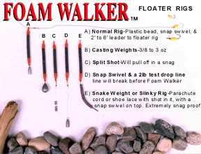 Foam Walker Sinker